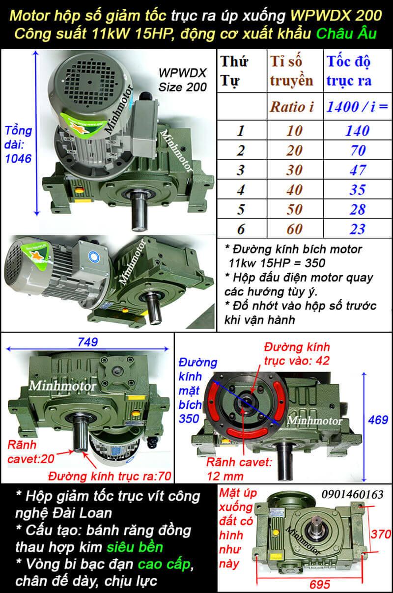 Hộp giảm tốc wpx size 200 mặt bích lắp motor 11kw