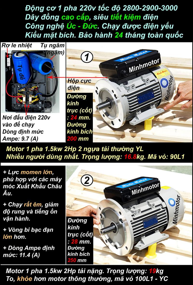 Motor 2Hp 220v 1.5kw mặt bích 2900-3000 vòng