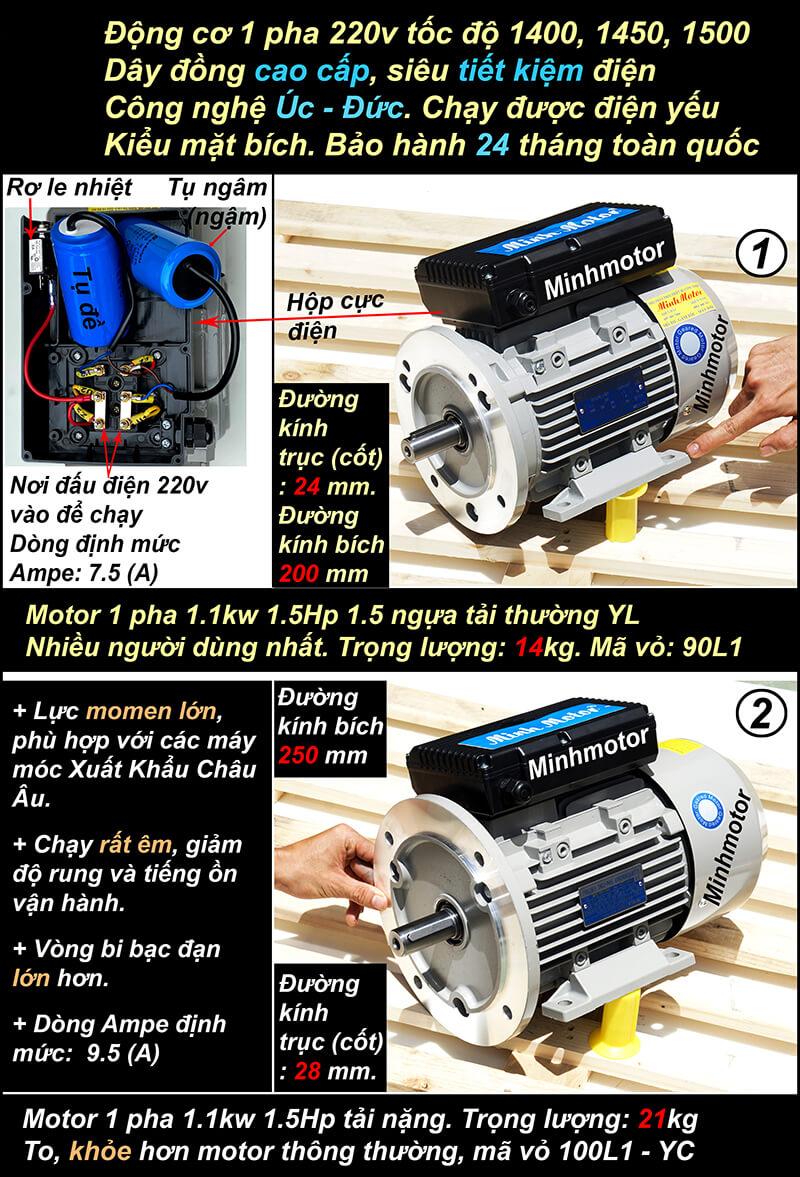 Thông số kỹ thuật động cơ 1 pha 1.1kw 1.5HP