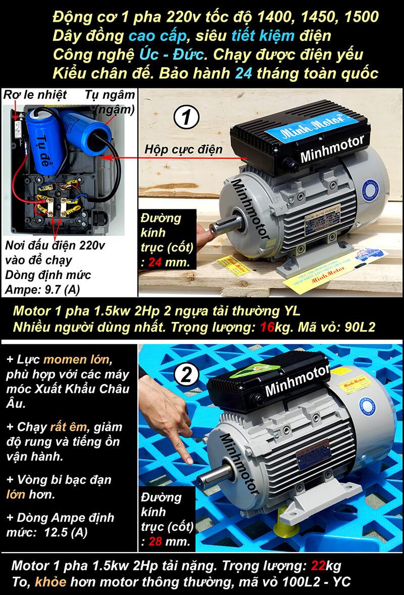 Động cơ 1.5kw 2hp 1 pha chân đế
