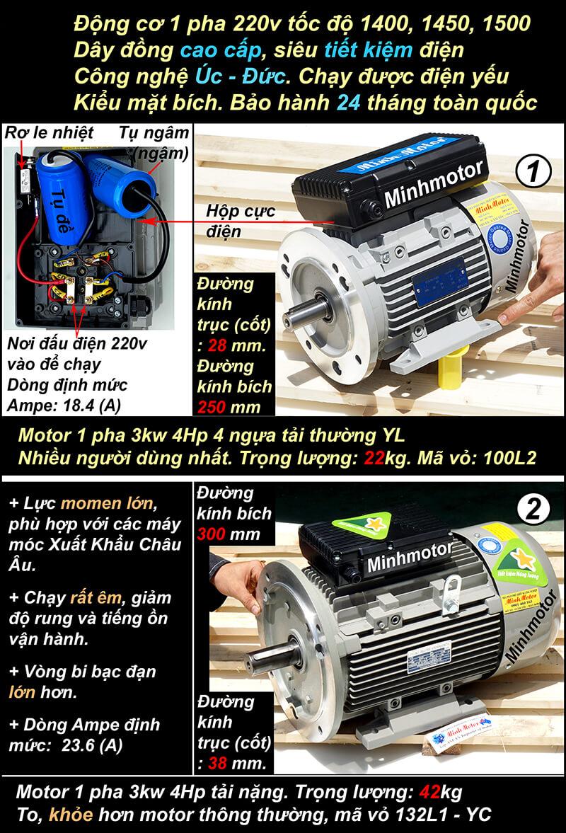 Thông số kỹ thuật động cơ 1 pha 3kw 4HP