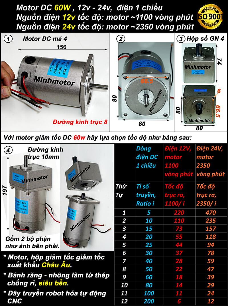 Động cơ giảm tốc 60w điện 1 chiều DC