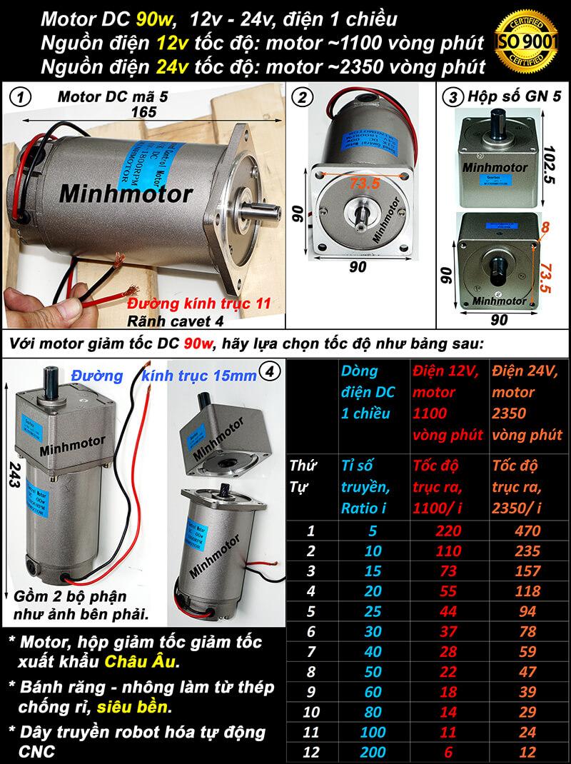 Động cơ giảm tốc 90w điện 1 chiều DC