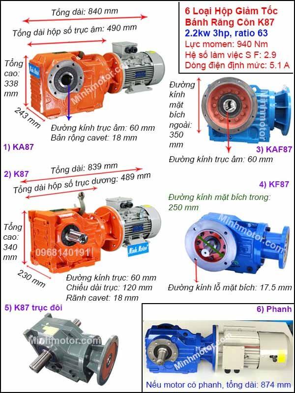 Motor Giảm Tốc Cốt Ra Vuông Góc 2.2kw 3HP Ratio 80