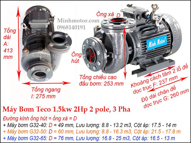 Bản vẽ máy bơm nước Teco 1.5kw 2Hp, 2P