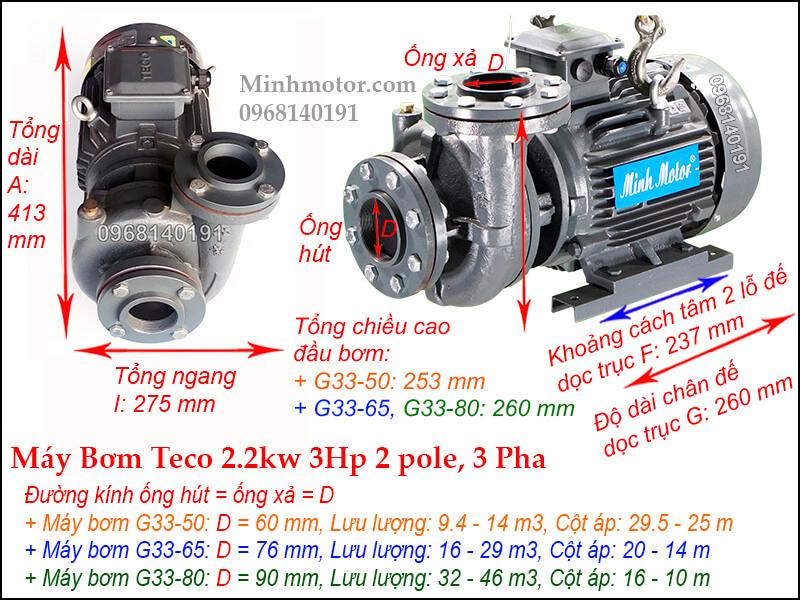 Bản vẽ máy bơm nước Teco 2.2kw 3Hp, 2P