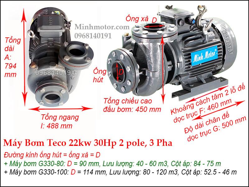 Bản vẽ máy bơm nước Teco 22kw 30Hp, 2P