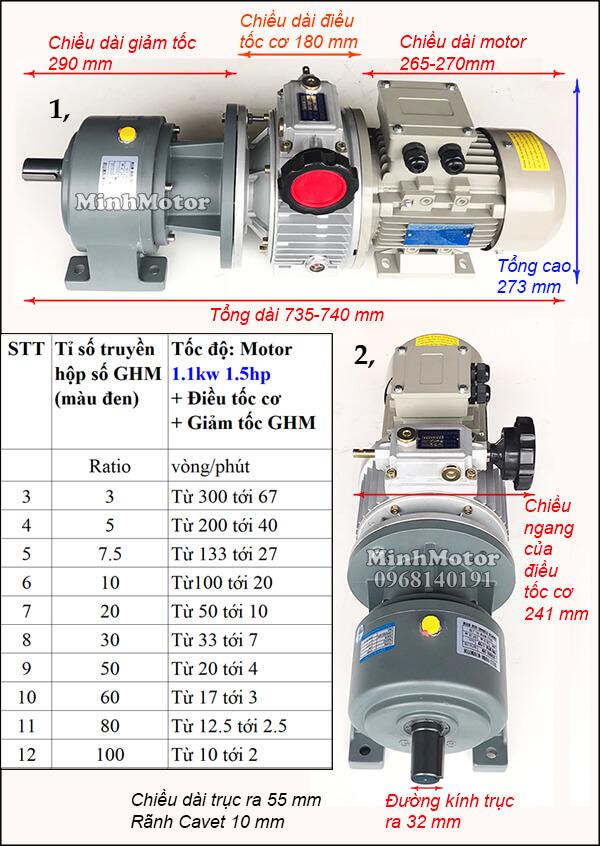 Bộ điều chỉnh tốc độ motor 1.1kw 1.5hp trục thẳng, đầu giảm tốc GHM