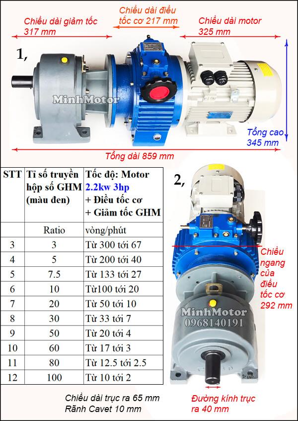 Bộ điều chỉnh tốc độ motor 2.2kw 3hp trục thẳng, đầu giảm tốc GHM trục 40