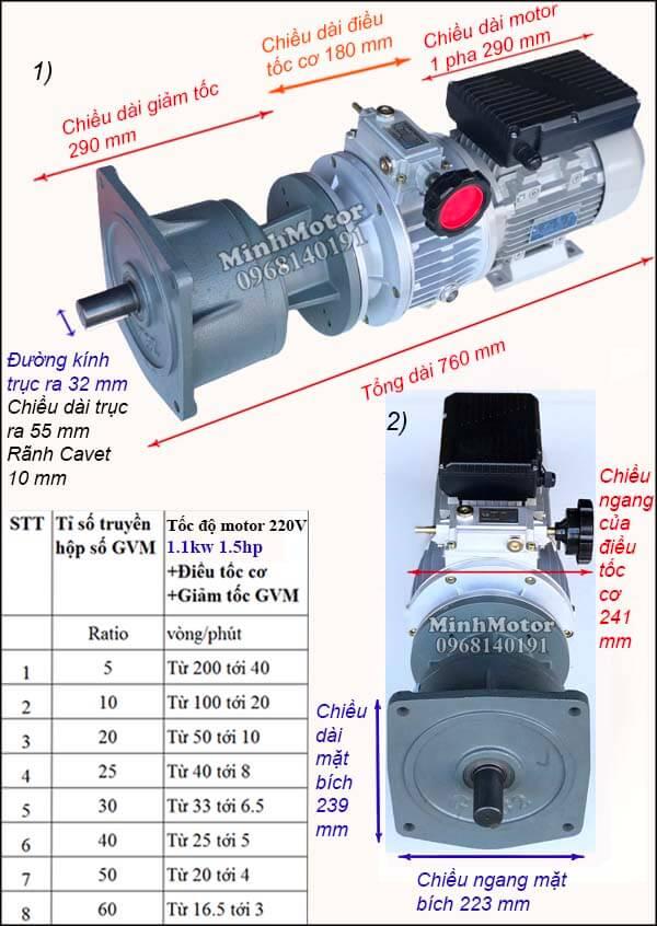 Bộ điều tốc động cơ 220V hộp số mặt bích 1100w, hộp số GVM