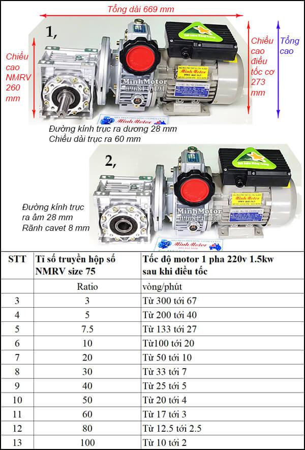 Bộ điều tốc 1 pha motor 1.5kw 2hp NMRV trục vuông góc