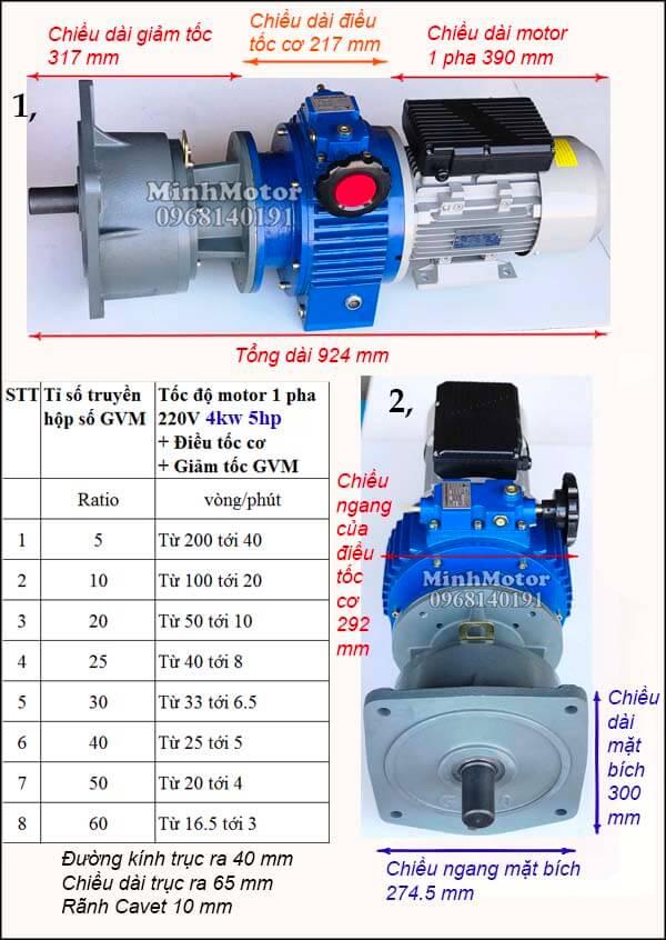 Bộ điều khiển tốc độ motor 220V hộp số mặt bích 3.7Kw 4Kw, hộp số GVM