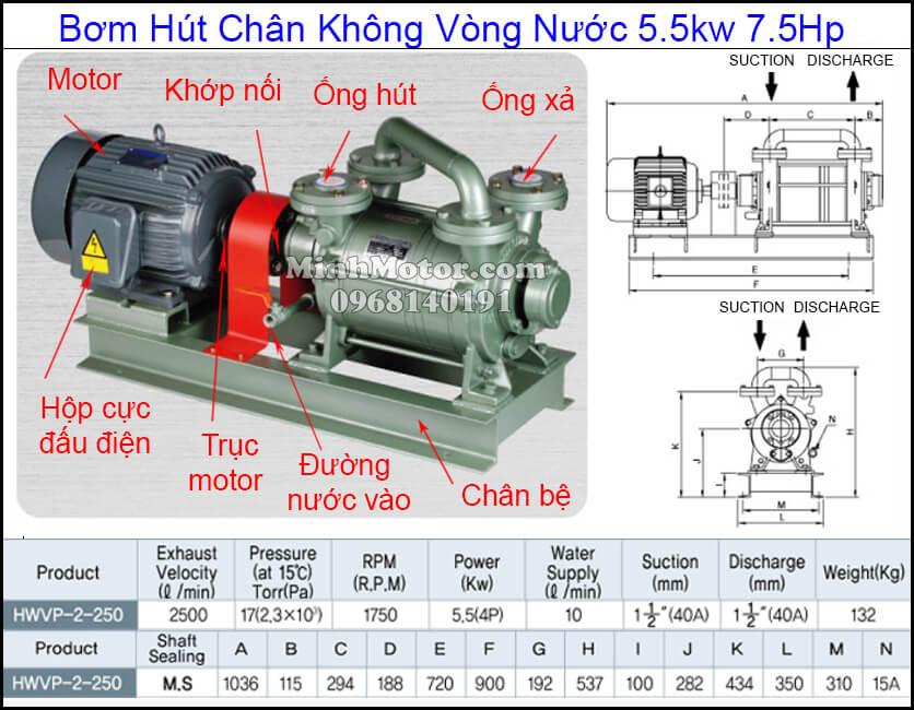 Bơm hút chân không vòng nước HWVP-2-250 Hanchang Hàn Quốc 5.5kw 7.5HP