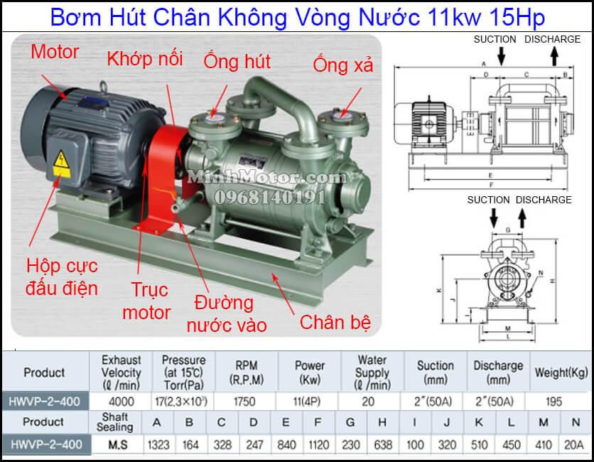 Bơm hút chân không vòng nước HWVP-2-400 Hanchang Hàn Quốc 11kw 15Hp