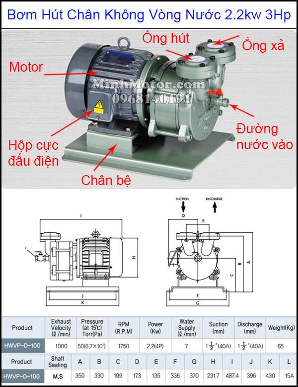 Bơm hút chân không vòng nước HWVP-D-100 Hanchang Hàn Quốc 2.2kw 3Hp