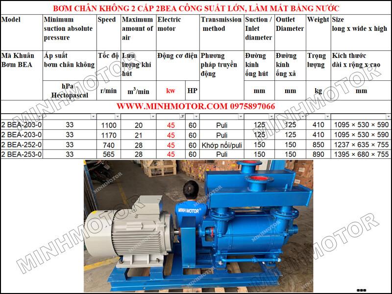 Thông số Bơm hút chân không 45kW 60HP 60 ngựa vòng nước 2BEA