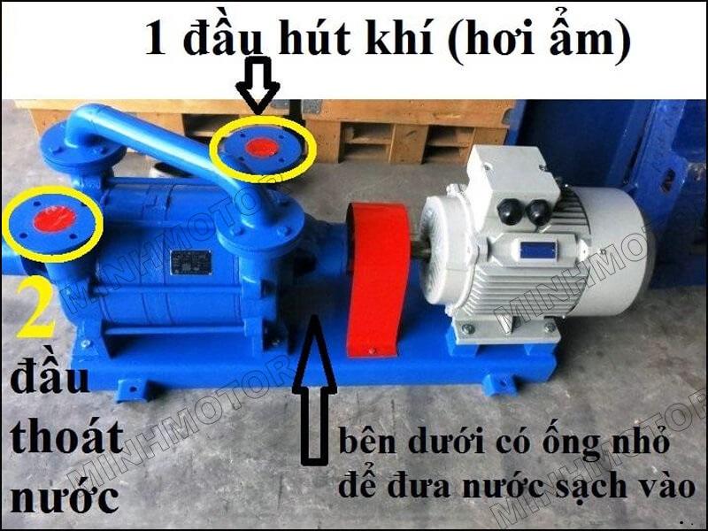 Cấu tạo chức năng Bơm chân không vòng nước 7.5kw 10HP 10 ngựa