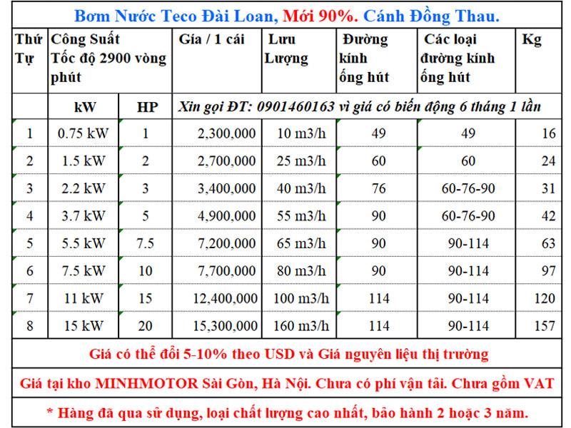 Giá bơm nước Teco 0.75kw 1Hp second hand mời xem bảng dưới