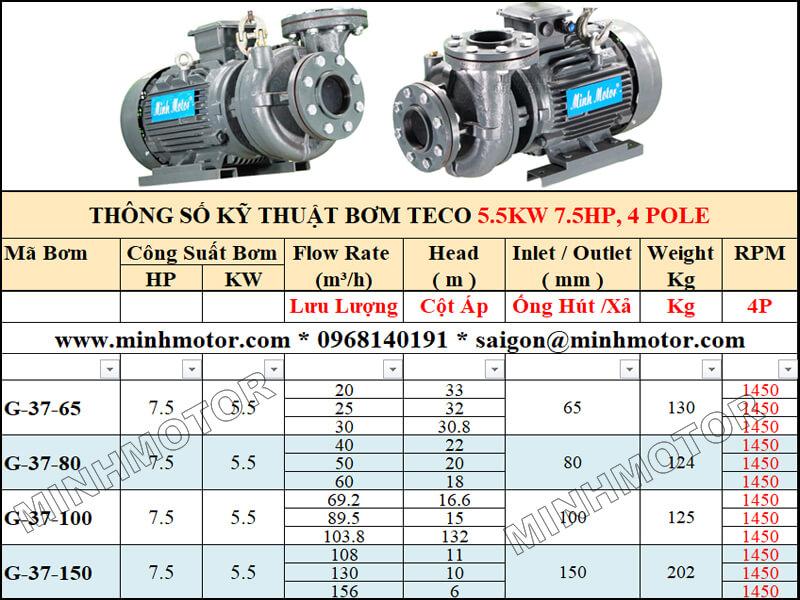 Máy Bơm Teco 5.5kw 7.5Hp lưu lượng lớn
