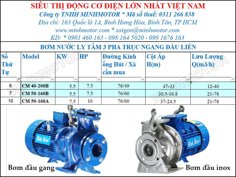 Máy bơm nước CM 40-200B 5.5kw 7.5HP lưu lượng 12 tới 40 mét khối
