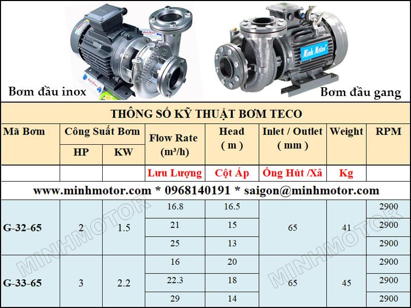 Bơm Teco G-32-65 1.5kw 2HP 2 pole lưu lượng từ 16.8 tới 25 mét khối