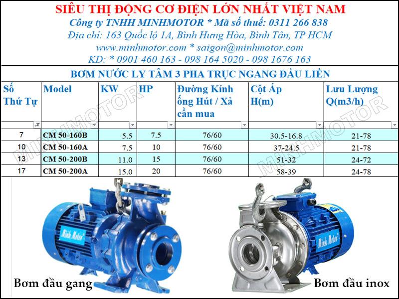Máy bơm nước CM 50-160B 5.5 kw 7.5HP lưu lượng 21 tới 78 mét khối