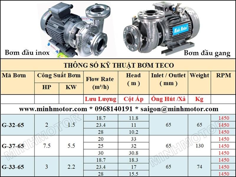 Bơm Teco G-32-65 1.5kw 2HP 4 pole lưu lượng từ 18.7 tới 28 mét khối