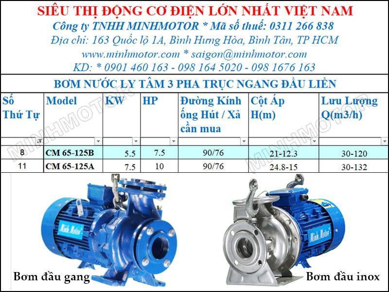 Máy bơm nước CM 65- 125B 5.5kw 7.5HP lưu lượng 30 tới 120 mét khối