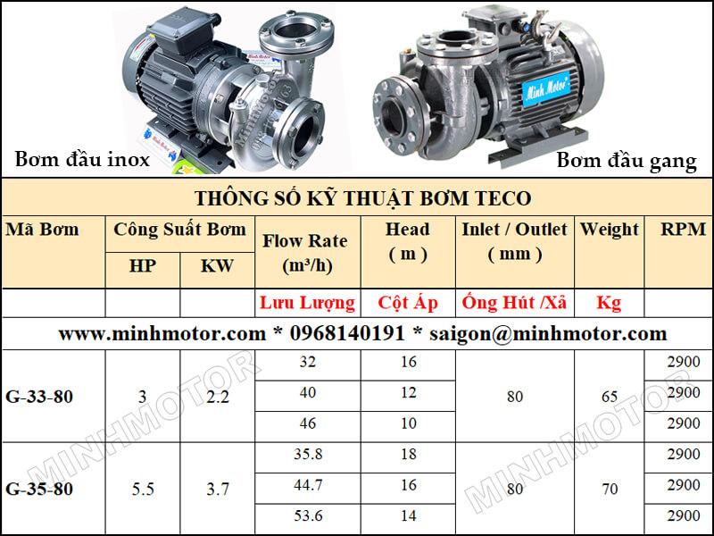Bơm Teco G-33-80 2.2kw 3HP 2 pole lưu lượng từ 32 tới 46 mét khối