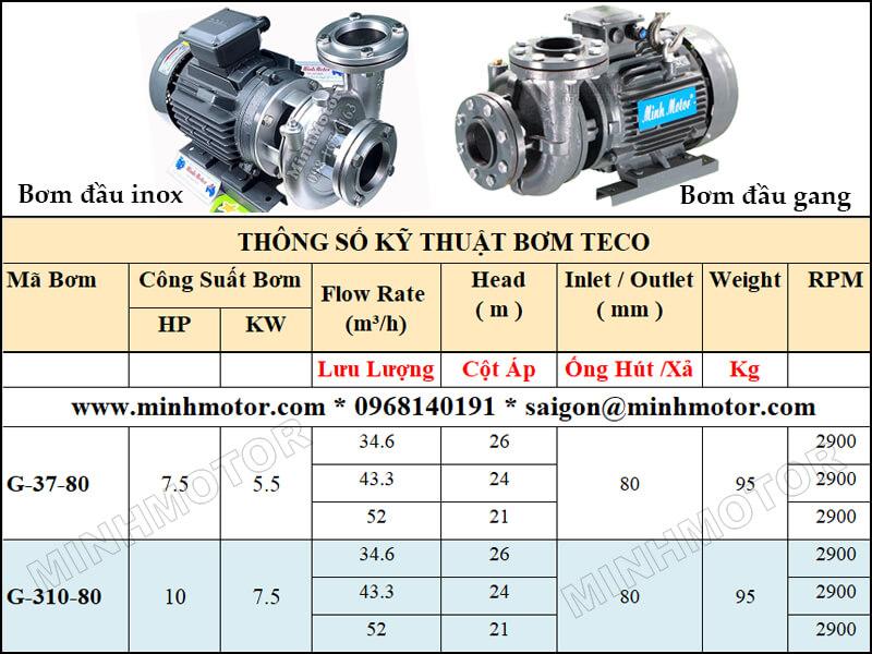 Bơm Teco G-37-80 5.5kw 7.5HP 2 pole lưu lượng từ 34.6 tới 52 mét khối