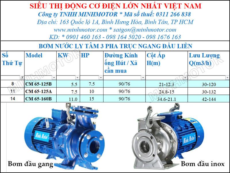 Máy bơm nước CM 65-125B 5.5kw 7.5HP lưu lượng 30 tới 120 mét khối