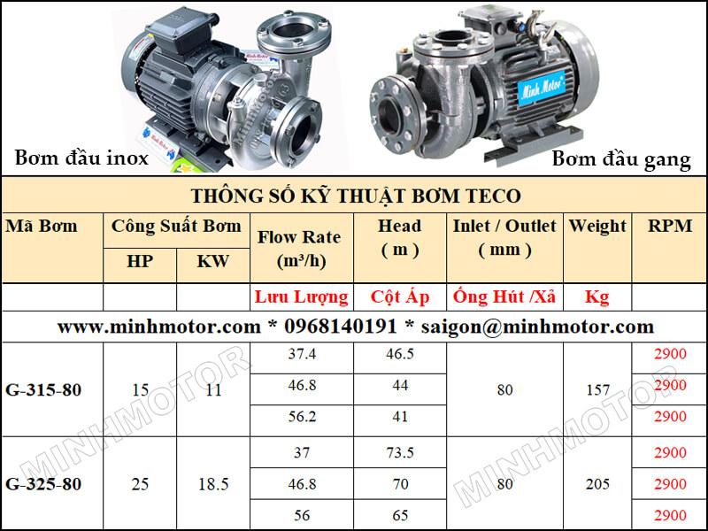 Bơm Teco G-315-80 11kw 15HP 2 pole lưu lượng từ 37.4 tới 56.2 mét khối