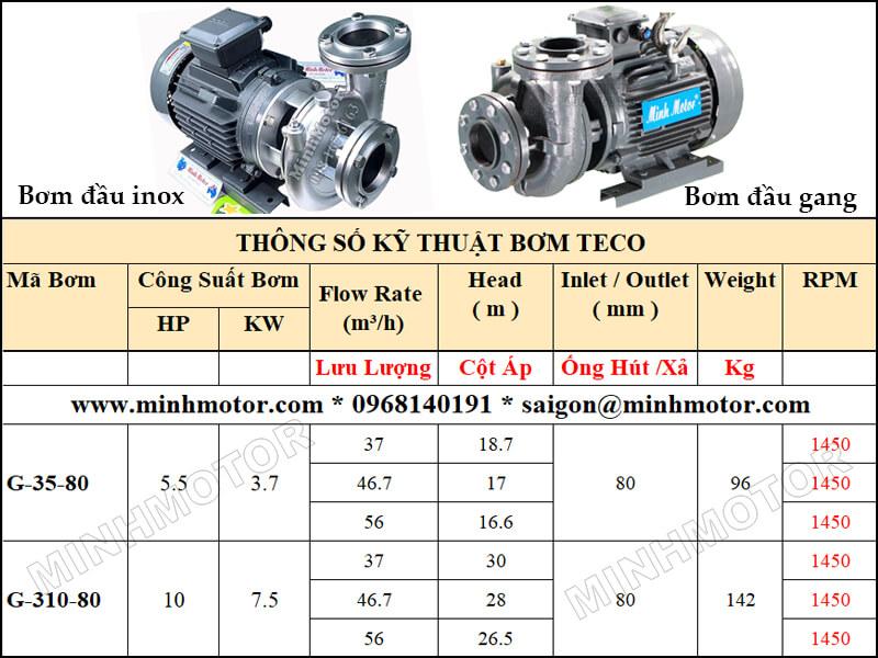 Bơm Teco G-35-80 3.7kw 5.5HP 4 pole lưu lượng từ 37 tới 56 mét khối