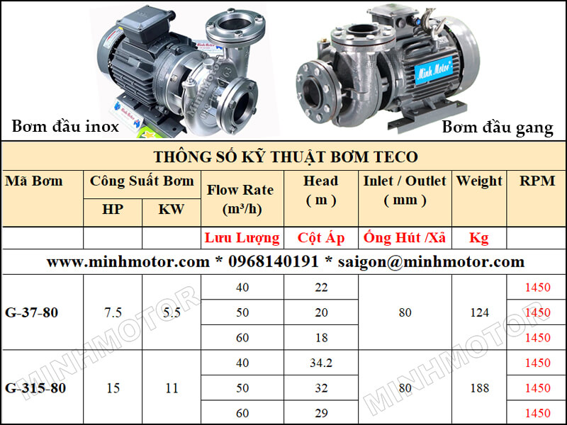 Bơm Teco G-37-80 5.5kw 7.5HP 4 pole lưu lượng từ 40 tới 60 mét khối