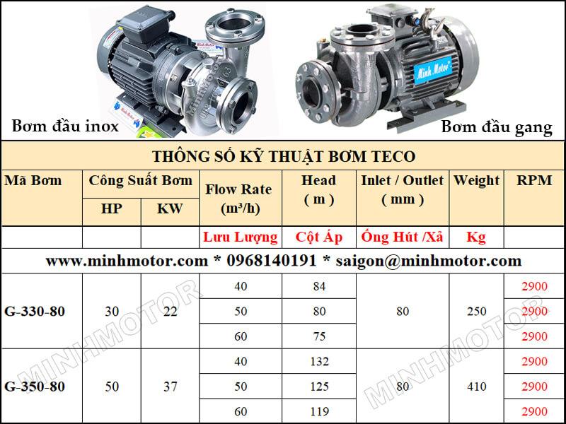 Bơm Teco G-330-80 22kw 30HP 2 pole lưu lượng từ 40 tới 60 mét khối