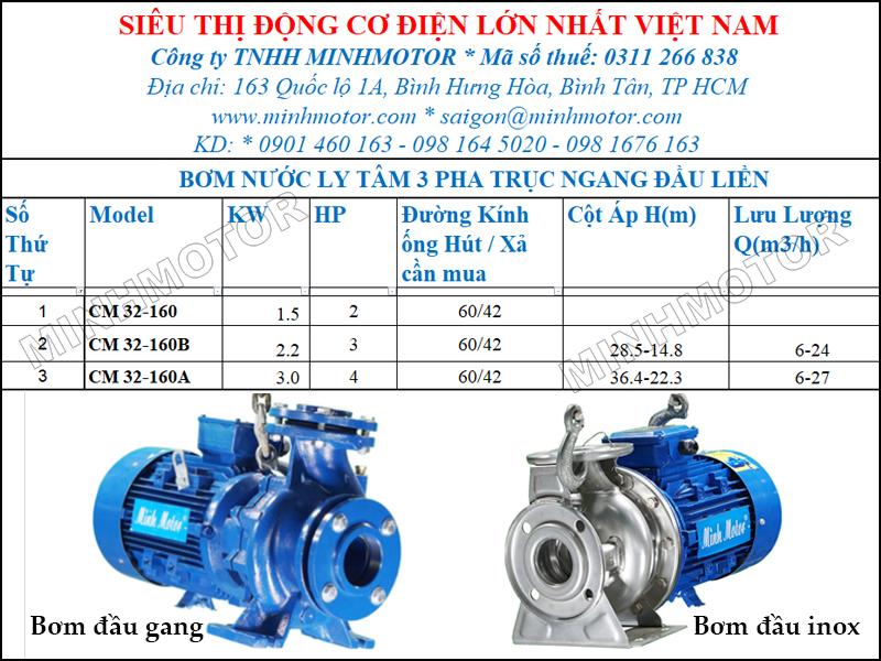 Máy bơm nước CM 32- 160B 2.2kw 3HP lưu lượng 6 tới 24 mét khối