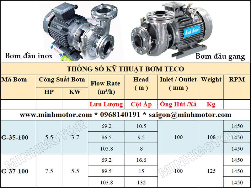 Bơm Teco G-35-100 3.7kw 5.5HP 4 pole lưu lượng từ 69.2 tới 103.8 mét khối