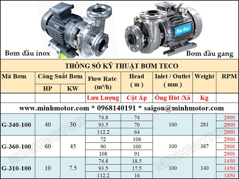 Bơm Teco G-340-100 30kw 40HP 2 pole lưu lượng từ 74.8 tới 112.2 mét khối