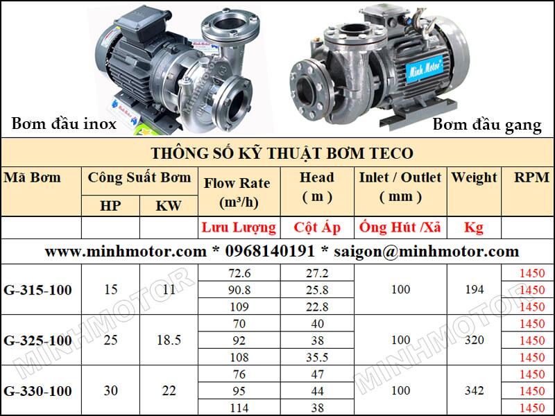 Bơm Teco G-315-100 11kw 15HP 4 pole lưu lượng từ 72.6 tới 109 mét khối