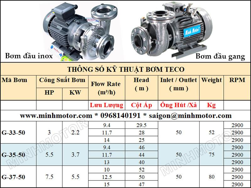 Bơm Teco G-33-50 2.2kw 3HP 2 pole lưu lượng từ 9.4 tới 14 mét khối