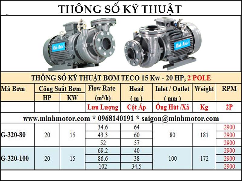 b)Bảng lựa chọn lưu lượng cột áp bơm Teco công suất 15kw 20Hp 20 ngựa
