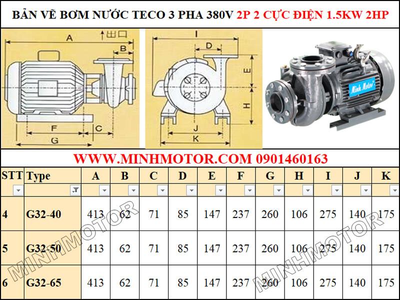 Bảng lựa chọn lưu lượng cột áp bơm Teco công suất 1.5kw 2hp