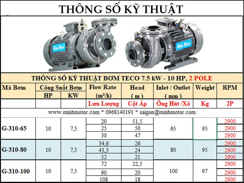 Bảng lựa chọn lưu lượng cột áp bơm Teco công suất 7.5kw 10hp