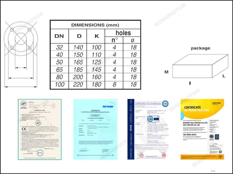 Tư liệu hình học của máy bơm 11kw 15hp 15 ngựa