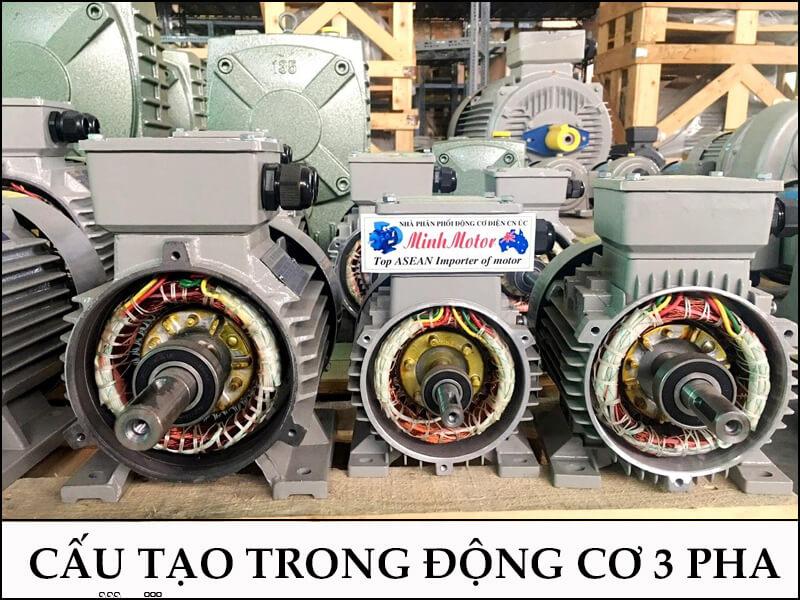 Cấu tạo bên trong Động Cơ Điện 3 Pha 0.5Hp 0.37Kw 4 Cực Điện