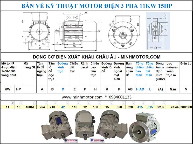 Thông số kỹ thuật Động Cơ Điện 3 Pha 15Hp 11Kw 4 Cực Điện