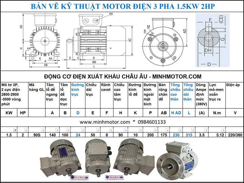 Chi tiết thông số kĩ thuật bản vẽ động cơ điện 2HP 1.5kw 2 Pole