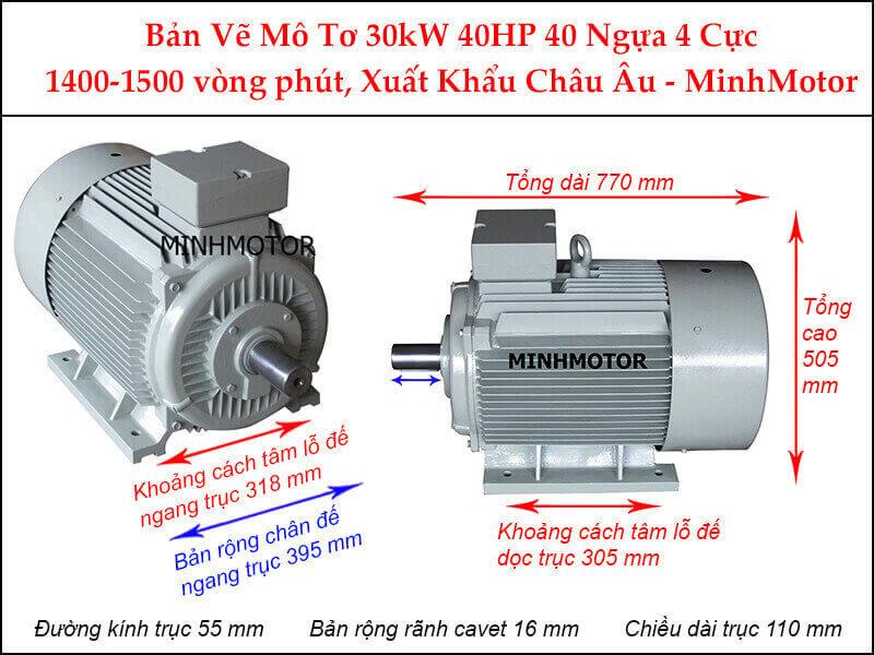 motor điện Parma Minhmotor 30kw 40hp 4 cực