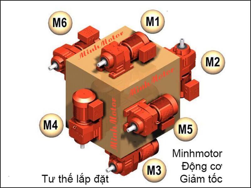 Phương chiều lắp đặt Motor điện 0.75Kw 1Hp 4 pole