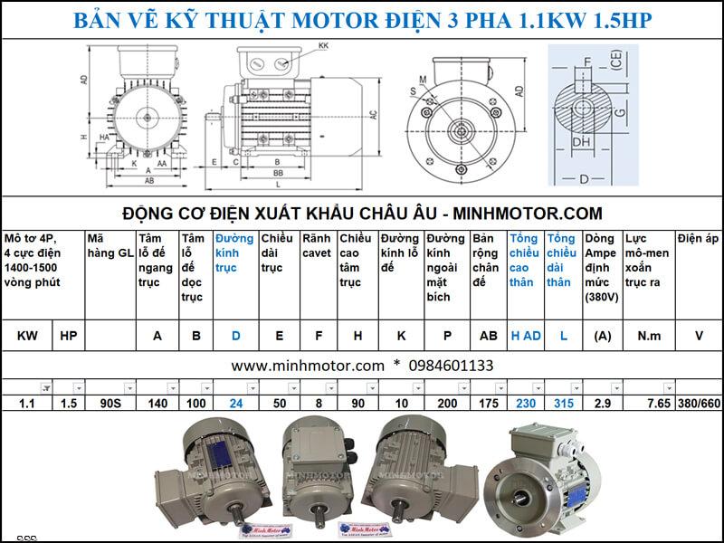 Thông số kỹ thuật Motor Julong 1.1kw 1.5Hp 1.5 ngựa 3 Pha 4P